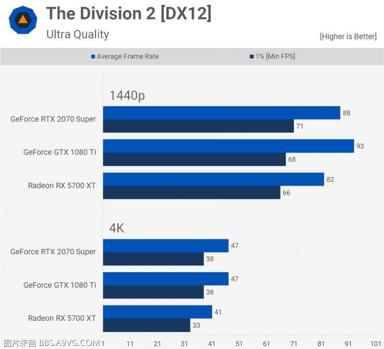 Division_900.jpg