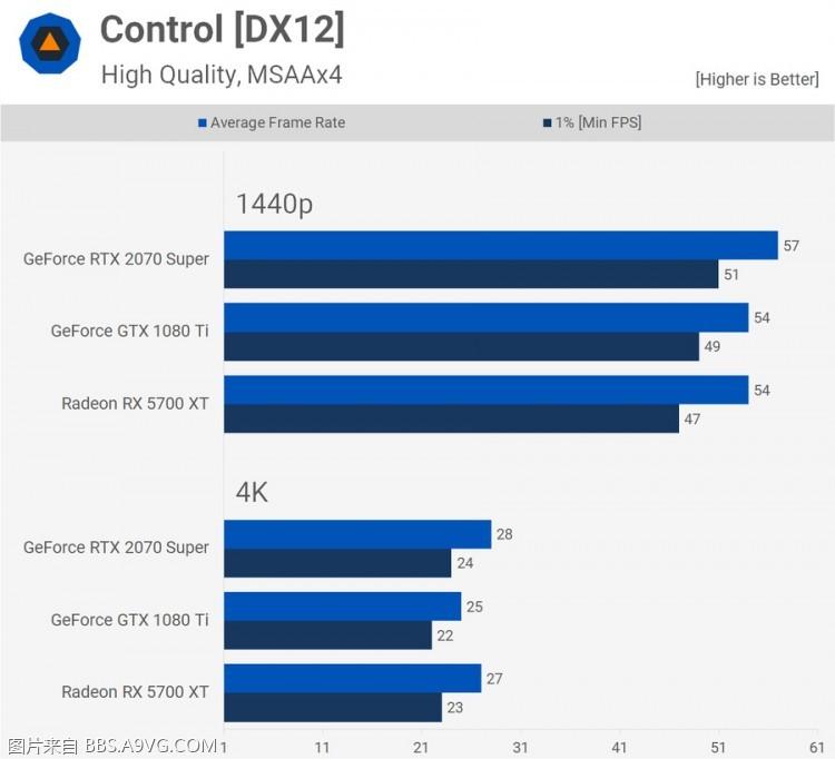 Control_900.jpg