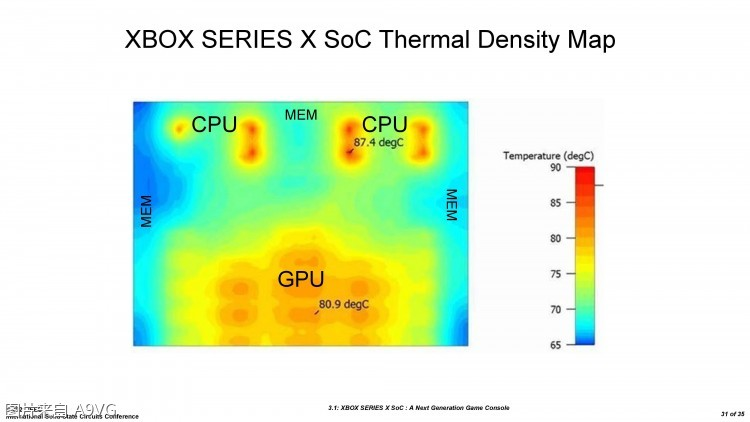 ISSCC2021-3_1-page-031.jpg